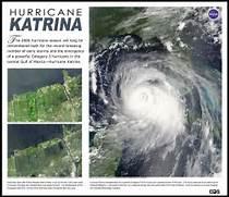 NASA - Hurricane Seaso...