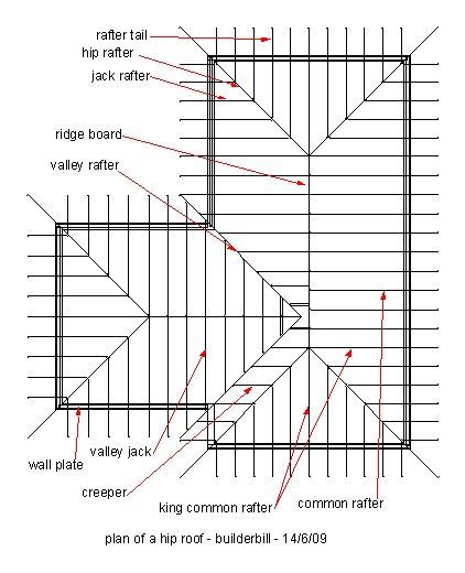 hip roof framing design section gable roof meet search architectural