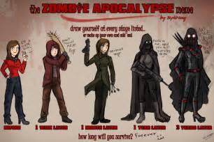 Zombie Apocalypse Meme