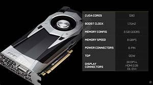 Nvidia's GeForce GTX 1060 is a $250 GTX 980 killer | PCWorld