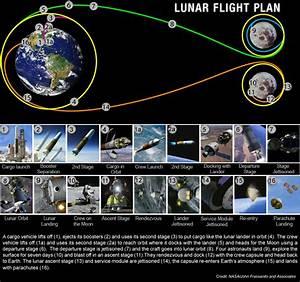 CNN.com - NASA unveils moon program - Sep 19, 2005