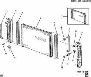 Radiator Diagram For A 2000 Gmc Jimmy