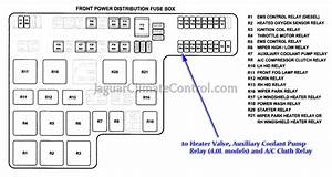 2000 Jaguar Xk8 Wiring Diagram