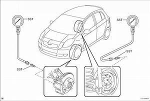 Onvehicle Inspection - Toyota Yaris Manual