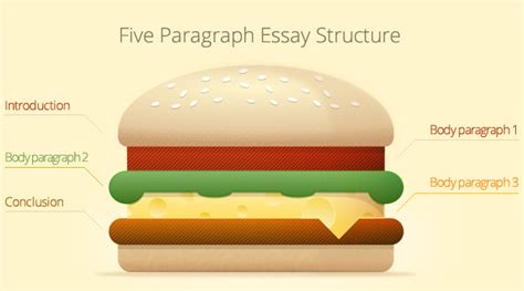 Global essay writing write my argumentative essay travel social worker assignments travel social worker assignments