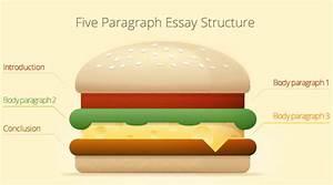 creative writing interest inventory price rise essay doing homework nedir