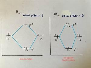 Wiring Diagram Database  Construct The Orbital Diagram Of