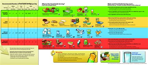 guide cuisine healthy caperbase