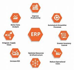 ERP, Cloud ERP, Cloud ERP Software, Enterprise Cloud ERP