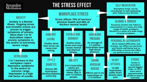 effects  long term stress  adolescents longevity