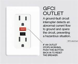 Wiring Diagram Gfci Outlet