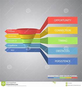 marketing and sales funnel used for rate analysis stock With marketing pipeline template