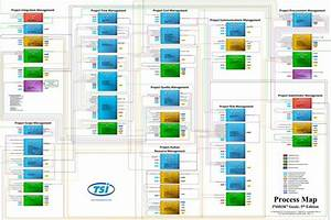 Pmbok Diagrams 5th Edition - All Process Inputs And Outputs