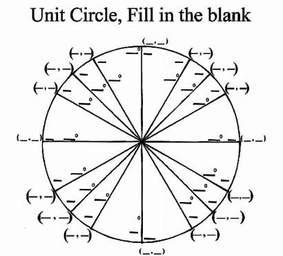 Circle Unit Chart Template Pdf Templates Word