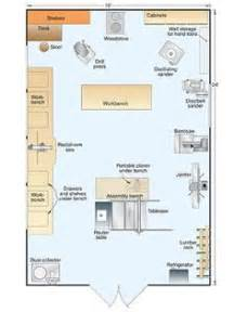 Lumber Storage Rack Plans Free by Wood Shops On Pinterest Woodworking Workbenches And