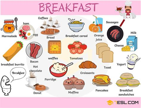 Breakfast Vocabulary In English  List Of Breakfast Foods  7 E S L