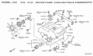 2003 G35 Sedan  Missing Coolant - Overheating