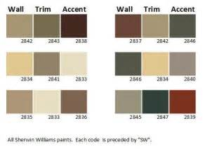 home interior color palettes 25 best ideas about exterior paint color combinations on exterior paint