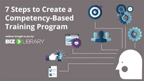 7 Steps To Create A Competencybased Training Program