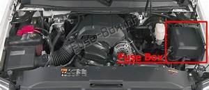 Fuse Box Diagram  U0026gt  Cadillac Escalade  Gmt 800  2001
