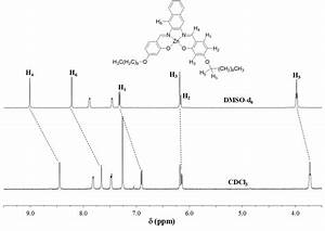 Comparison Of 1 H Nmr Spectra On Switching From A Dmso