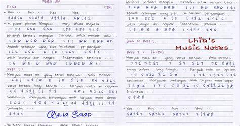 not angka lagu dari mata not angka cjr mata air ost rudy habibie aulia 39 s