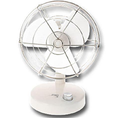 ventilateur bureau ventilateur usb de bureau