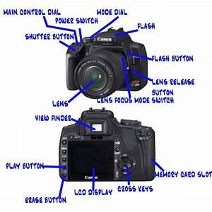 Wire Diagram Camera