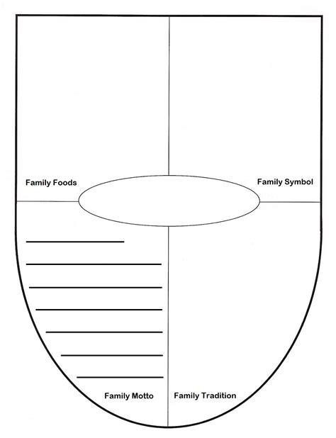 lesson materials family unit plan kindergarten