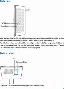 Linksys Re7000 Wifi Repeater User Manual