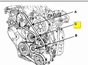 32 2006 Kia Sedona Serpentine Belt Diagram
