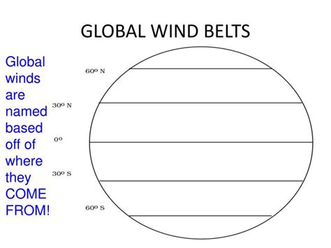 ppt study jams wind and air pressure powerpoint presentation id 2212668