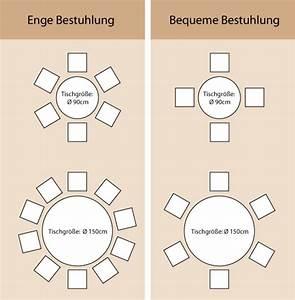 Esstisch Für 2 Personen : esstisch rund 8 personen com forafrica ~ Lizthompson.info Haus und Dekorationen