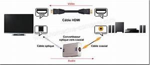 Comment Brancher Un Cable Optique Sur Tv Samsung : comment brancher cable optique audio vetio17 ~ Medecine-chirurgie-esthetiques.com Avis de Voitures