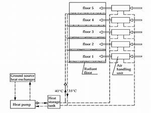 The System Diagram Of Radiant Floor Heating System