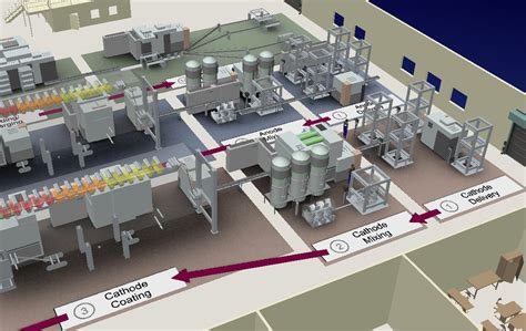 cuisine simulation siemens plant simulation software model and simulate
