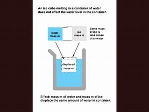 When Ice Melts In A Full Glass Of Water  Will The Water