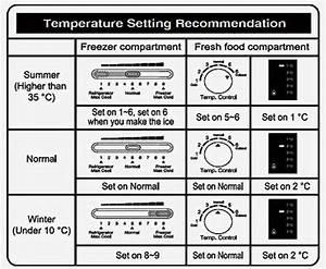 Refrigerator Temperature Control Dial