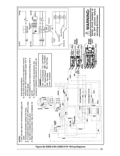 Nordyne Furnace Troubleshooting Kelvinator