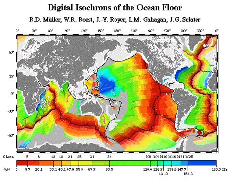 sea floor spreading and subduction model