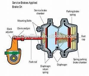 Trucks  How Does An Air Brake Work