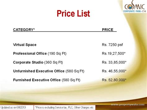 cosmic corporate park 3 sector 154 noida commercial