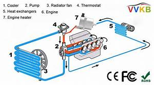 Engine Heater Installation Diagram