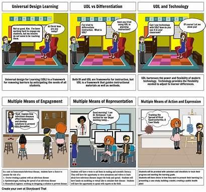 Learning Universal Storyboard