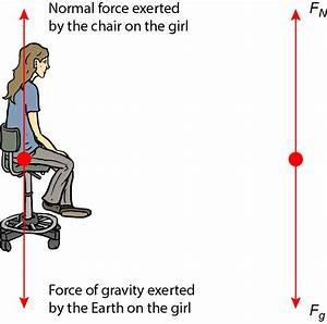 Physics Mechanics Of Fluids In Fluids