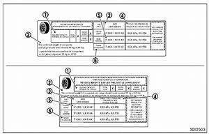 Pneu Nissan Juke : nissan juke pression de gonflage des pneus roues et ~ Melissatoandfro.com Idées de Décoration