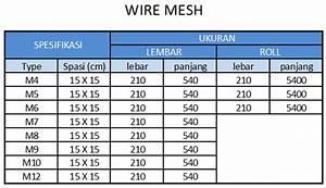 Wiremesh