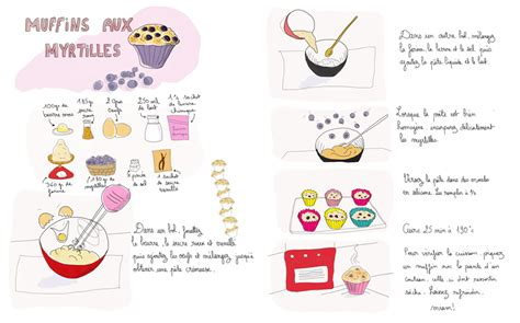 cuisiner pour les enfants 5 recettes illustrées à réaliser avec vos enfants pour le