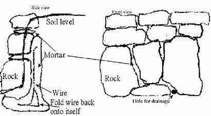 Rock Fence Garden Retaining Wall Build Stone