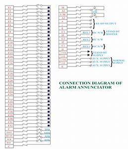 Annunciation System Alarm Annunciator